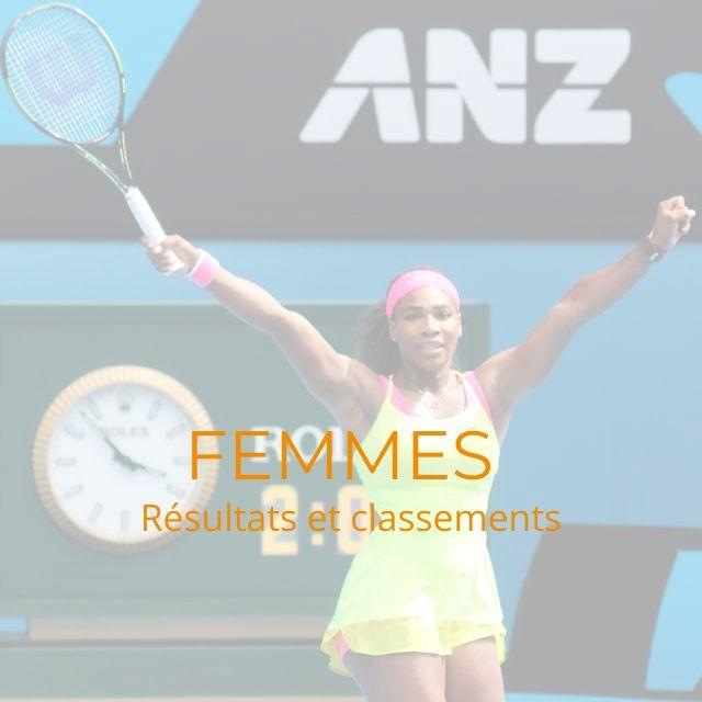 Championnats Femmes